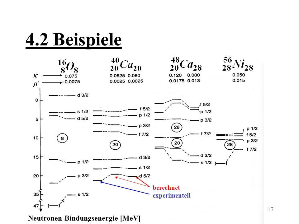 4.2 Beispiele berechnet experimentell Neutronen-Bindungsenergie [MeV]